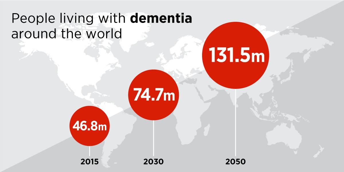 Dementia-map-world-data-02