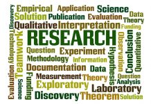 funding research and development