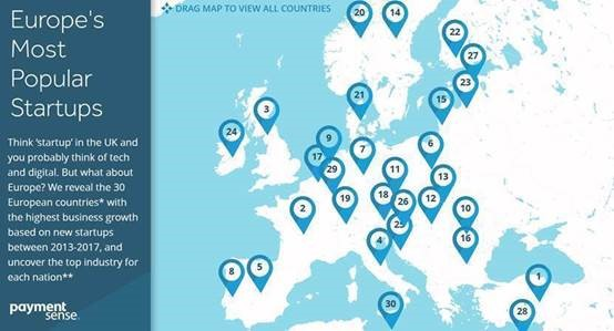ee1c9545c3 Revealed  Europe s start-up capital and the most dominating industry