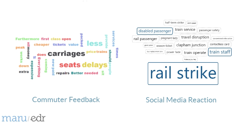 Improving the rail commuter's experience: Does government