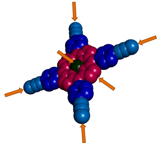 Schematic representation of a porphyrin heterocyclic compound