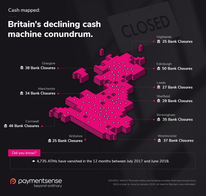 Britain's cashless society : Over 394 ATM's close each month in the UK