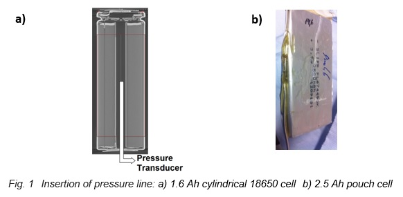 Fig. 1 Insertion of pressure line: a) 1.6 Ah cylindrical 18650 cell b) 2.5 Ah pouch cell