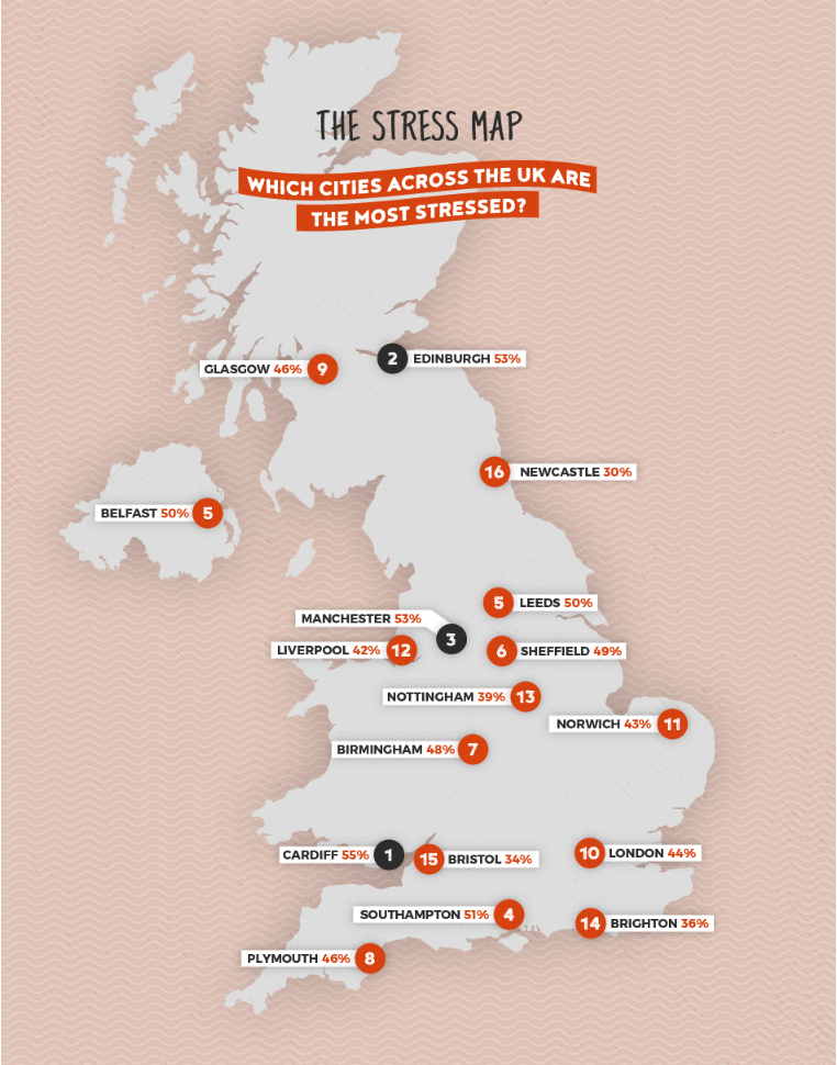 UK's most stressed cities, affected by stress