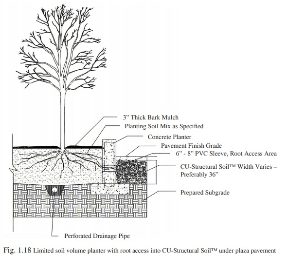 Figure 1.18 - Installing CU-Structural Soil in parking lots