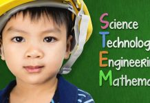 importance of STEM skills
