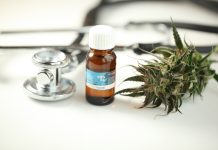 academy of medical cannabis
