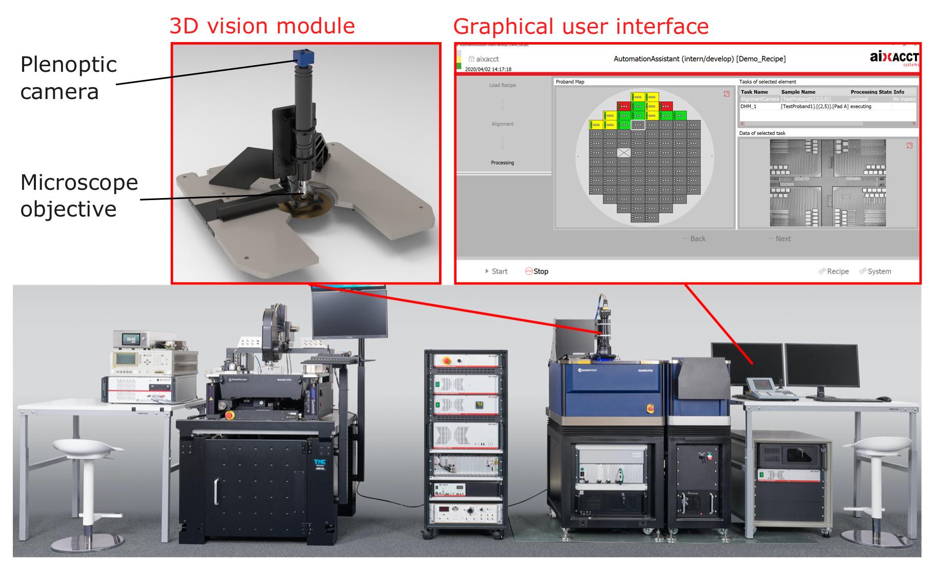 robotics & machine learning, CSEM Center Alpnach