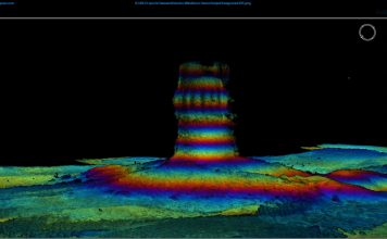 3D looks of wind farm turbine foundation standing on the sea floor measured using Coda Octopus 3D_Echoscope Sonar Sounder.