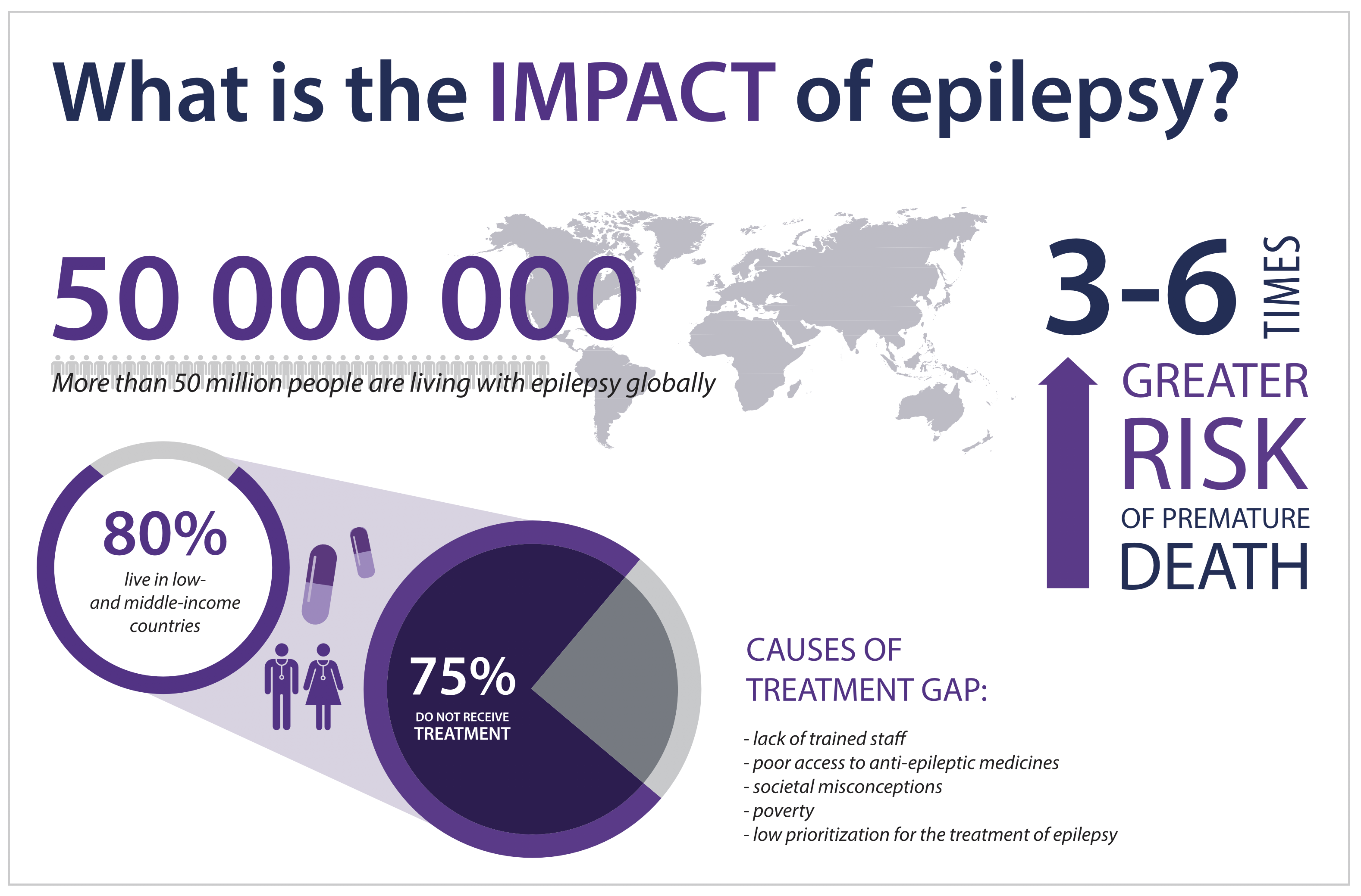 epilepsy research, university of nebraska