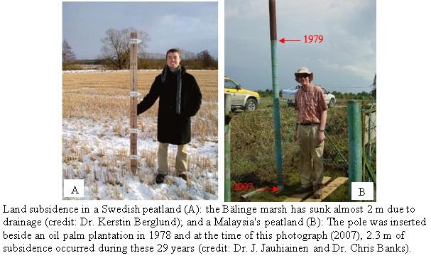 Land subsidance