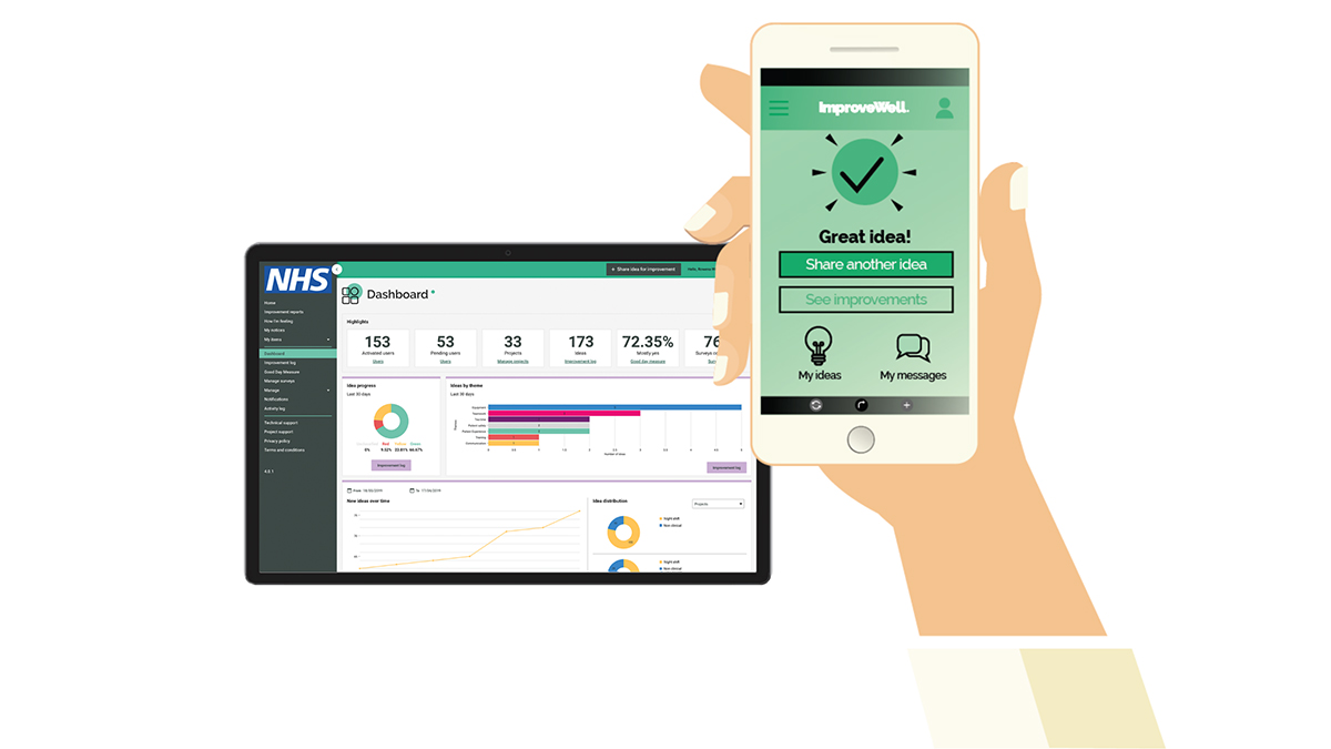 staff engagement solution, NHS staff experience