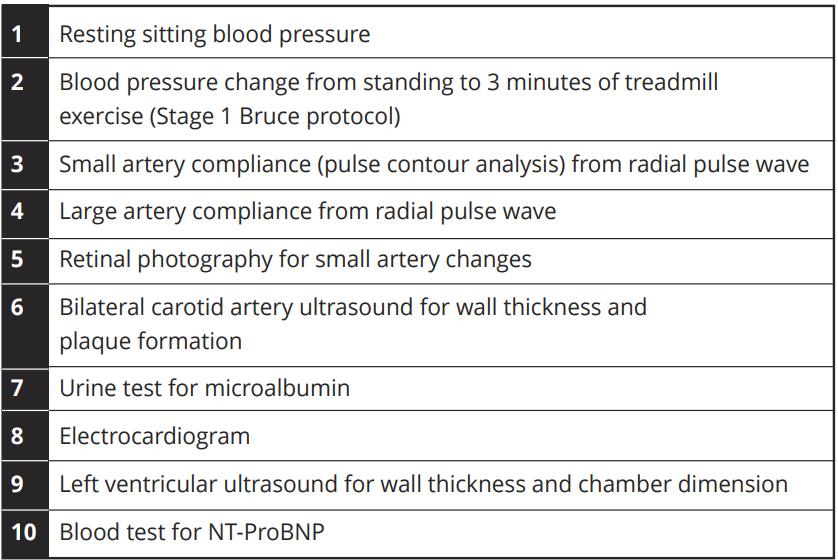 preventative cardiology, disability